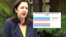 queensland transgender birth certificate laws anastacia palaszczuk